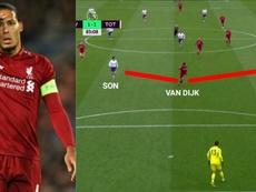 Leçon de football signée Virgil Van Dijk. AFP/DirecTVSports