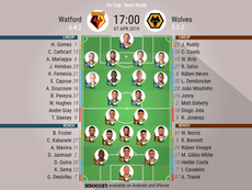 Watford v Wolves, FA Cup 2018/19, semi-final - Official line-ups. BESOCCER