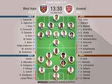 West Ham v Arsenal, EPL GW 22- official lineups. Besoccer