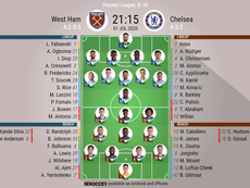 West Ham v Chelsea. Premier League 2019/20. Matchday 32, 01/07/2020