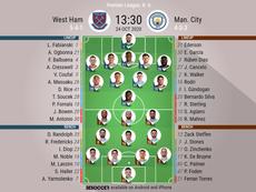 West Ham v Man City, Premier League 2020/21, 24/10/2020, matchday 6 - Official line-ups. BESOCCER