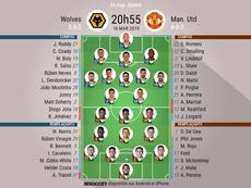 Wolverhampton-Man United, FA Cup, Quarts de finale, 16/03/2019, BeSoccer.