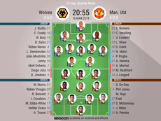 Wolves V Manchester United, FA Cup, Quarter-Finals: Official lineups. BESOCCER