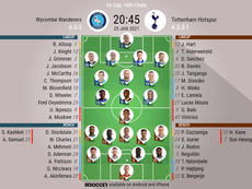 Wycombe v Tottenham. FA Cup last 32, 25/1/2020. Official-line-ups. BeSoccer