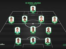 El XI de la jornada. ProFootballDB