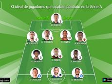 El XI ideal de los jugadores que acaban contrato en la Serie A. BeSoccer