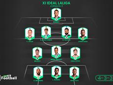 El XI ideal de ProFootballDB para la Jornada 3 de la LaLiga 20-21. BeSoccer