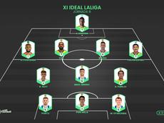 El XI ideal de ProFootballDB para la Jornada 6 de LaLiga 20-21. BeSoccer