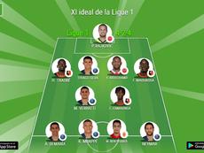 El XI ideal de la Ligue 1 2019-20. BeSoccer