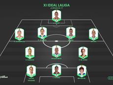 El XI ideal de ProFootballDB para la Jornada 17 de LaLiga 20-21. EFE - LaLiga