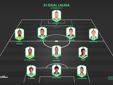 El XI ideal de ProFootballDB para la Jornada 9 de LaLiga 20-21. BeSoccer