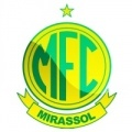 Mirassol Sub 20