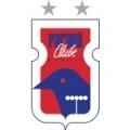Brésil Sub 20