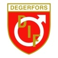 Degerfors Sub 21