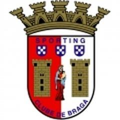 Sporting Braga Fem
