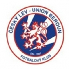 Cesky Lev - Union Beroun