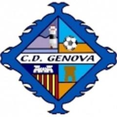 Genova Atlético del G