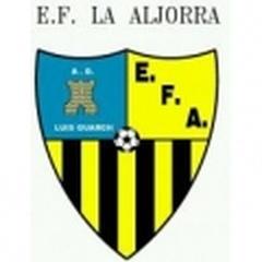Efla Aljorra Sabic