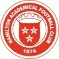 Hamilton Academical Sub 19