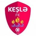 Keshla