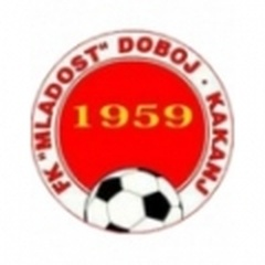 Mladost Doboj-Kakanj Sub 17