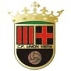 Unión Viera D