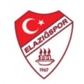 Elazığspor Sub 21
