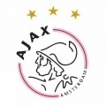 Ajax Sub 17