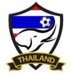 Tailandia CP