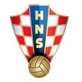Croácia Sub 16