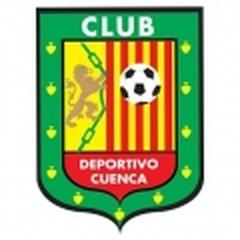 Deportivo Cuenca Fem