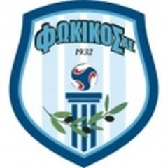Fokikos