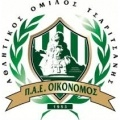 Oikonomos Tsaritsani