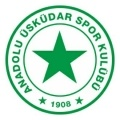 >Anadolu Uskudar 1908
