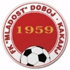 NK Mladost Doboj Kakanj