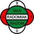 Radomiak Radom
