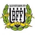 Bjuvtorps FF