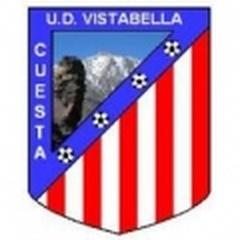UD Vistabella