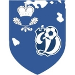 Dinamo Malorita