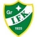 Grankulla IFK Sub 20