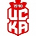 CSKA 1948 Sofia Sub 19