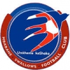 Mbabane Swallows