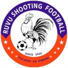Ruvu Shooting