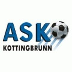 Kottingbrunn