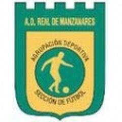 Real de Manzanares