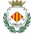 CD Chella