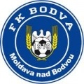 Bodva Moldava