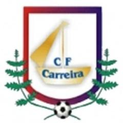 Carreira CF