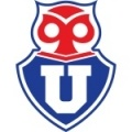Univ de Chile