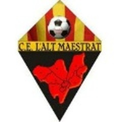 Maestrat P.